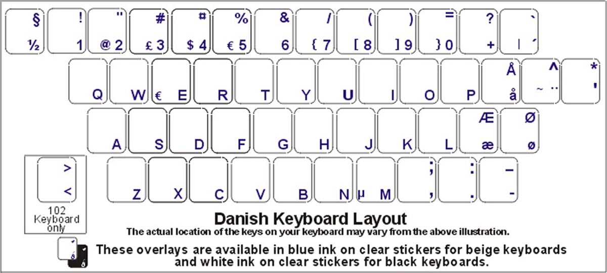 how to get croatian letters on english keyboard